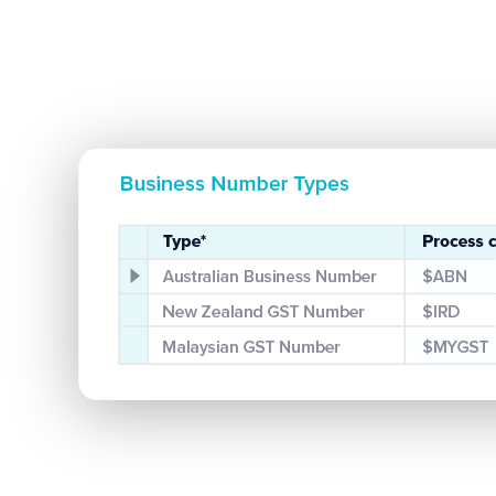 Business Number References - TechnologyOne